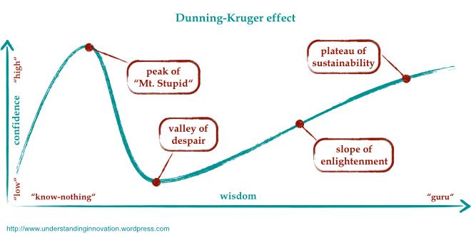 dunning-kruger-0011 (1).jpg